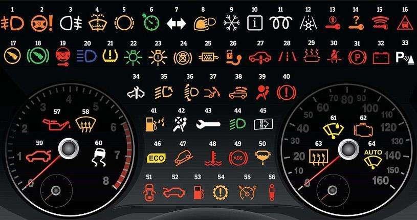 معاني الرموز الموجودة في تابلوة السيارة